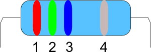 resistor colour code example